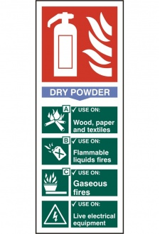 BSS12305 Fire Extinguisher Guide Sign Dry Powder Sign PVC Version